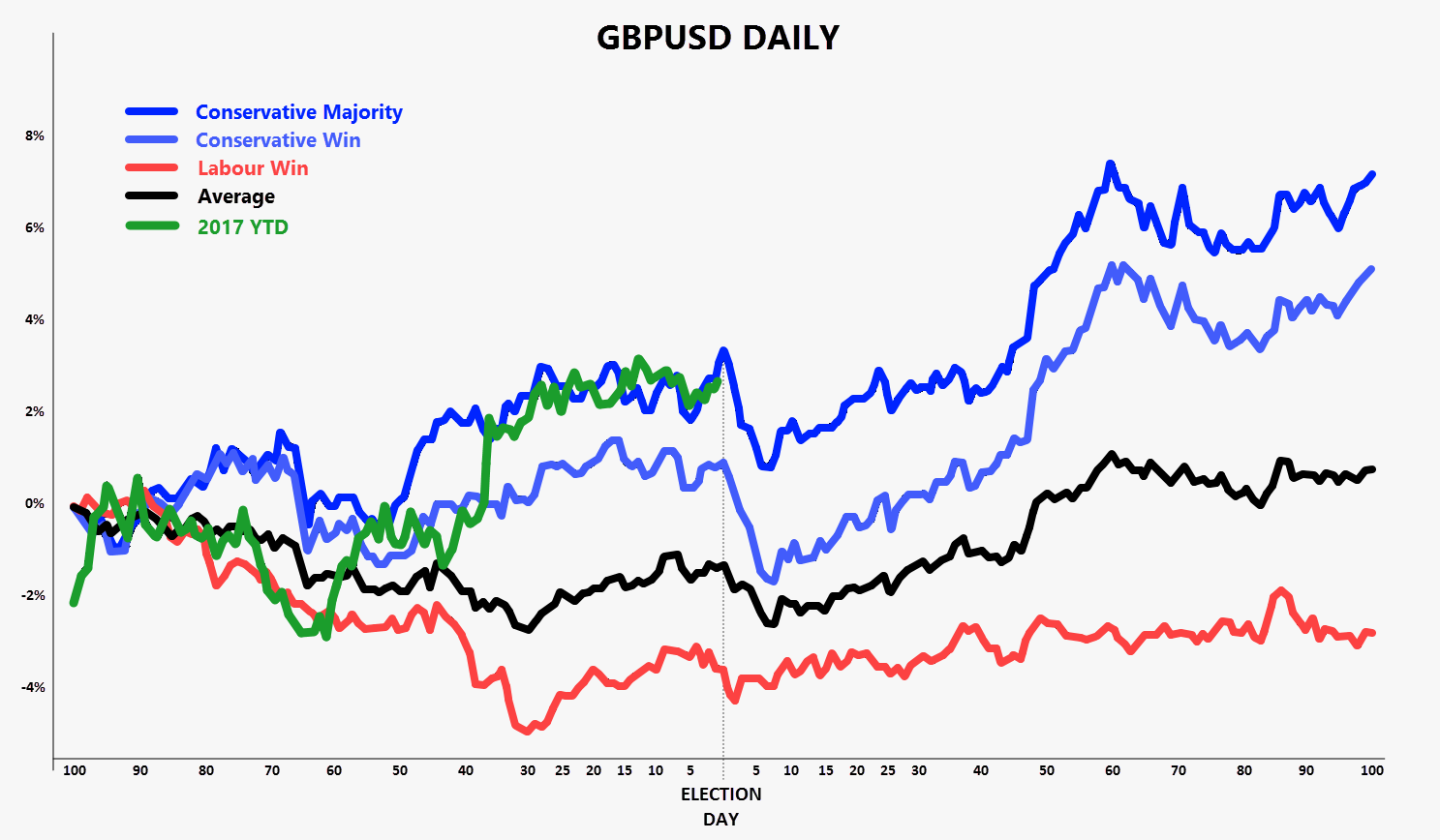 17.06.07 - GBPUSD_Daily