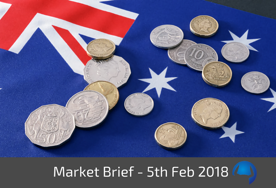 Trade View Market Brief - 5th February 2018