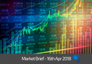 Trade View Investments Market Brief 16 April 2018