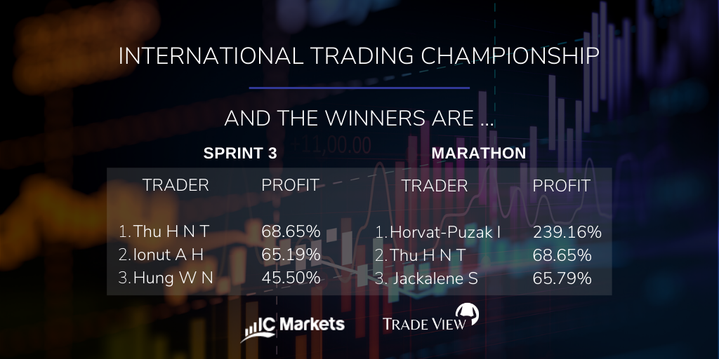 INTERNATIONAL TRADING COMPETITION (1)