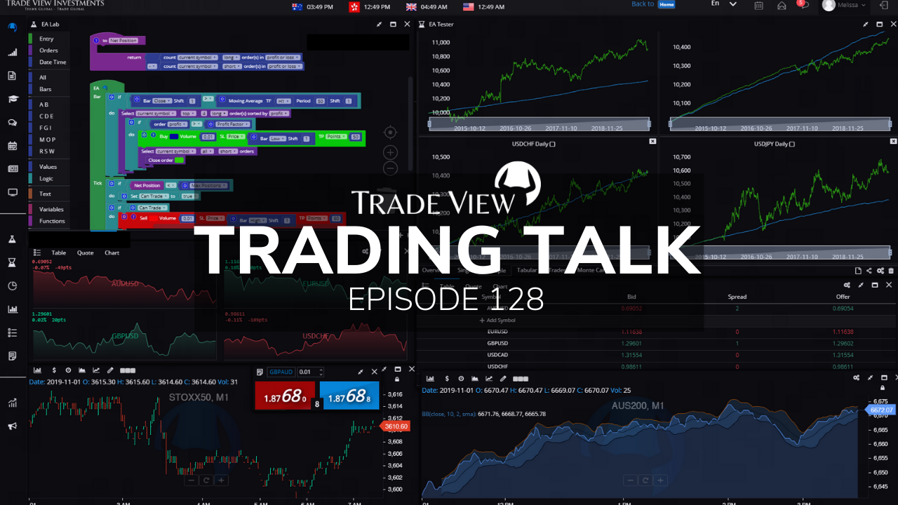 Trading Talk Episode 128 – Close Out