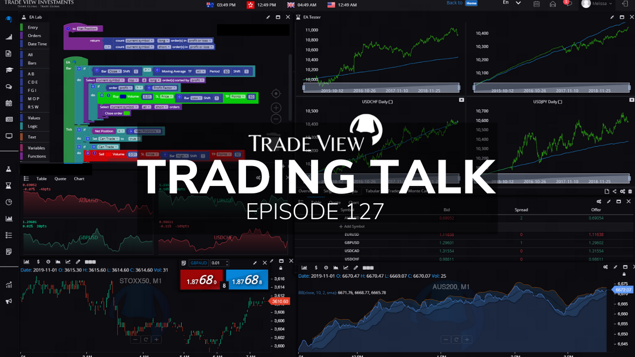 Trading Talk Episode 127 – Trailing in the Trend